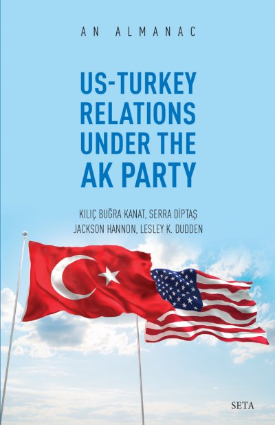 Us-Turkey Relations Under The Ak Party An Almanac