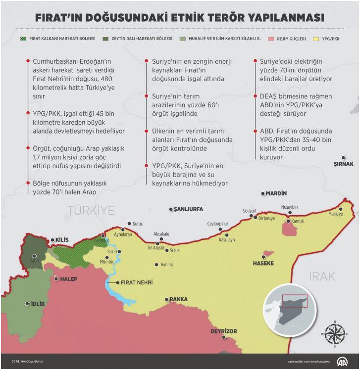 Suriye'de Riskler ve Fırsatlar-Bora Bayraktar