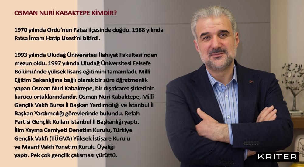 Osman Nuri Kabaktepe Kimdir?